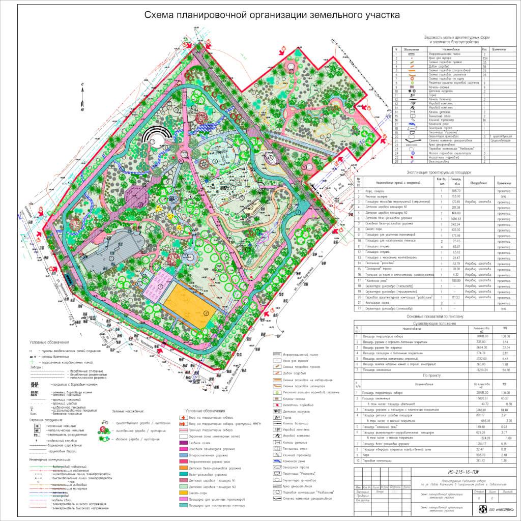 Из города камней Севастополь начал превращаться в  город парков.  Севпарки подводят итоги своей работы в 2016 году
